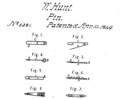 Patent Sicherheitsnadel