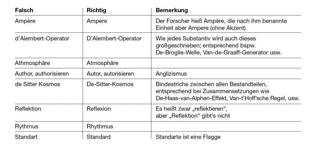 Rechtschreibung_Redaktor_Tabelle